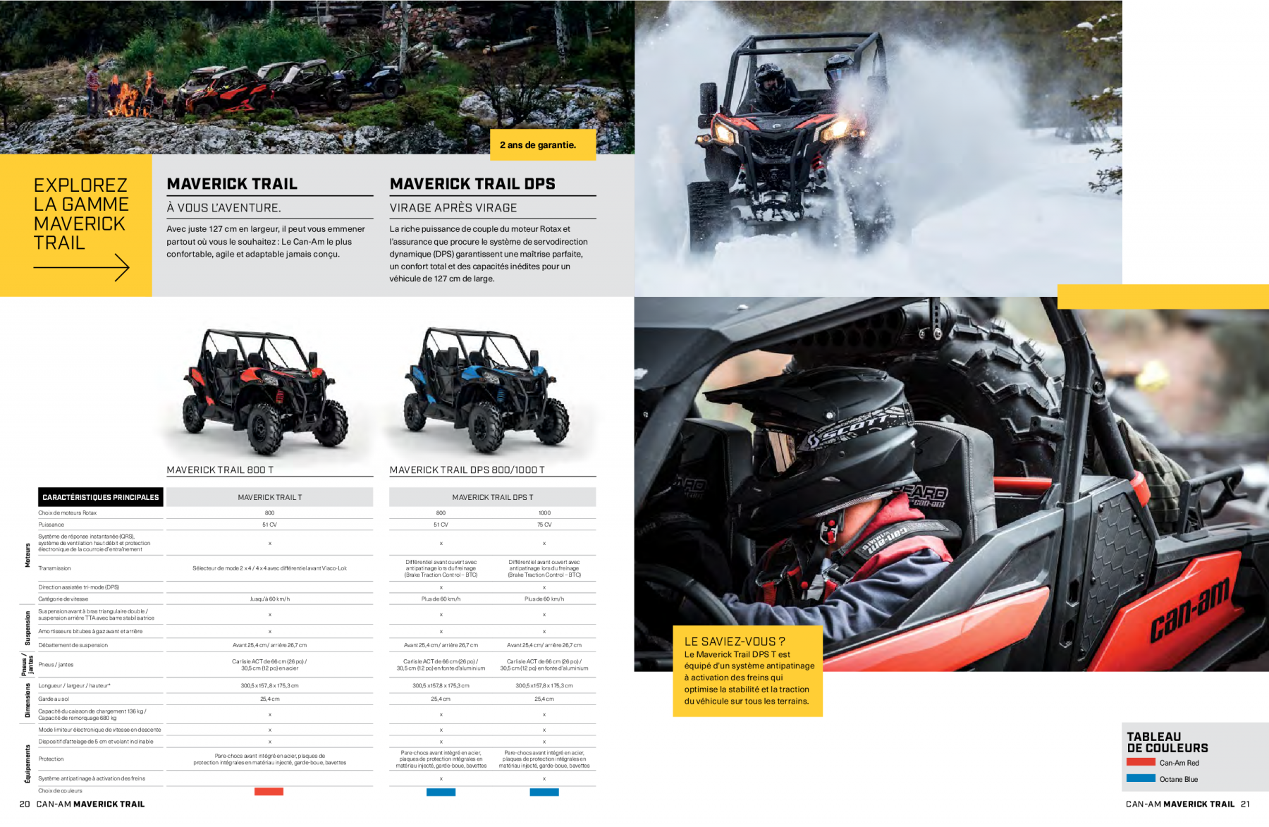CAN-AM-Brochures-vehicules-gamme-2021-quad-ssv-_Motricity12