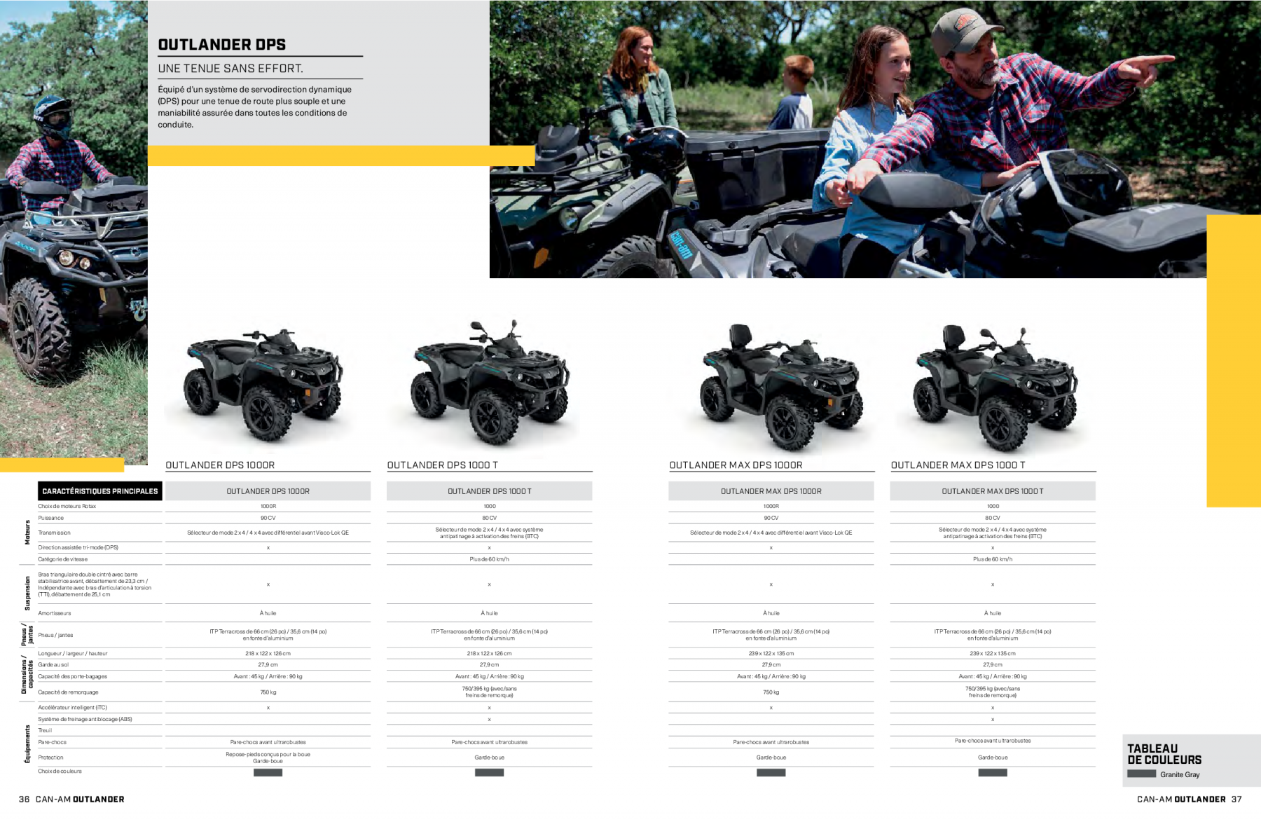 CAN-AM-Brochures-vehicules-gamme-2021-quad-ssv-_Motricity20