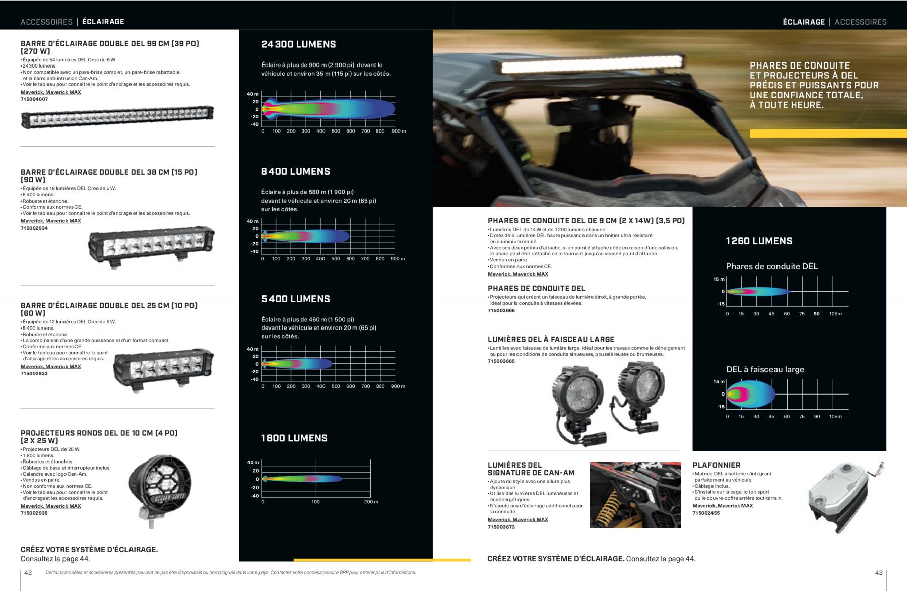 catalogue-accessoires-can-am-off-road-2021-maverick-X22