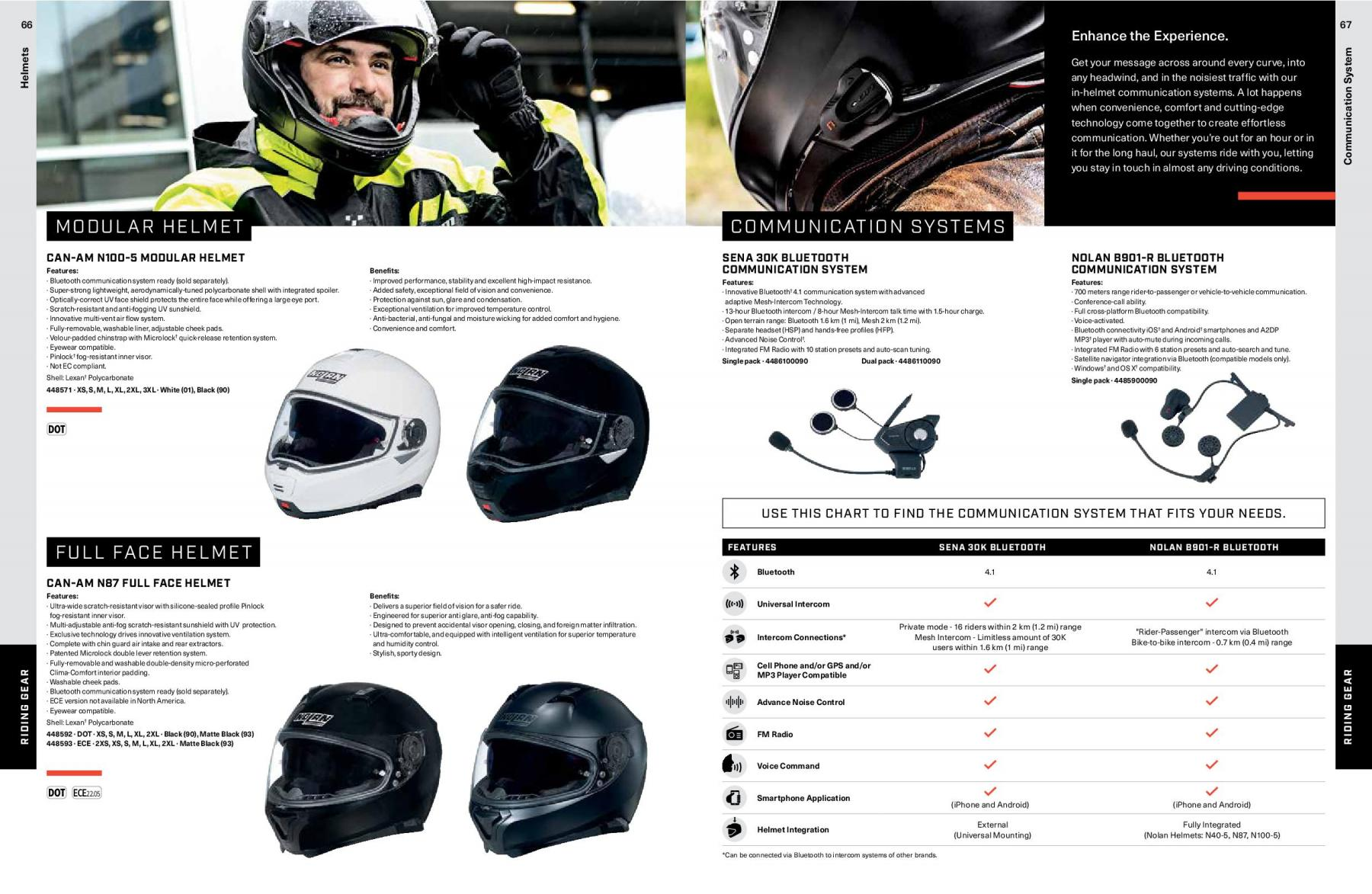 BRP_Can_Am_accessoires_On_Road_motricity_chenove35
