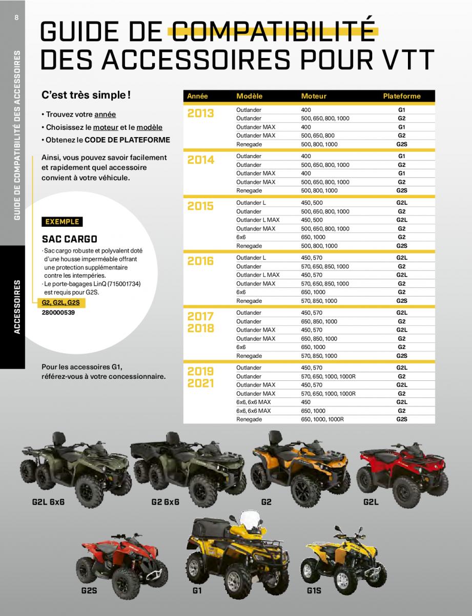 catalogue-can-am-2021-accessoires-vêtements-quad-motricity10