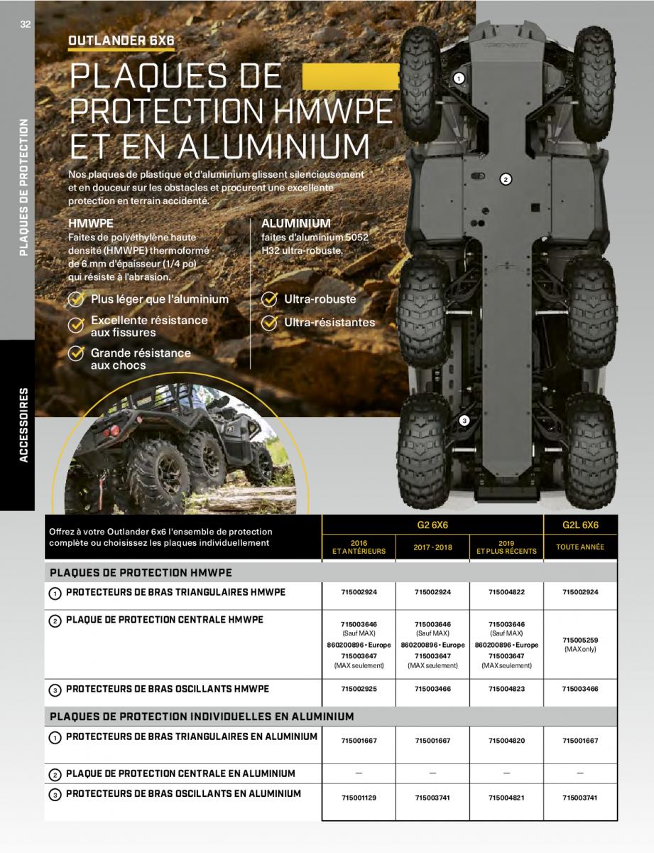 catalogue-can-am-2021-accessoires-vêtements-quad-motricity34